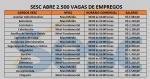 PROCESSO SELETIVO SESC 2019 –  TODOS OS NÍVEIS. REMUNERAÇÕES ATÉ R$ 4.950,00!