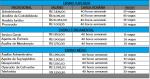 INSCRIÇÕES ABERTAS – Concurso DETRAN: Edital para todos os níveis Salário Até R$ 10.3520,00.