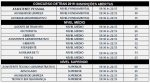 CONCURSO DETRAN 2019 – Inscrições Abertas. Nível Fundamental, médio e superior. Salário até  R$5.179,94.