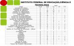 INSTITUTO FEDERAL ABRE PROCESSO SELETIVO 2019 – Nível Fundamental, Médio, Técnico e Superior. Com remuneração até R$ 10.058,92..