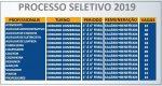 PROCESSO SELETIVO SESC 2019 – Fundamental, Médio, Técnico e Superior. Com Remuneração até R$ 7.865,66!